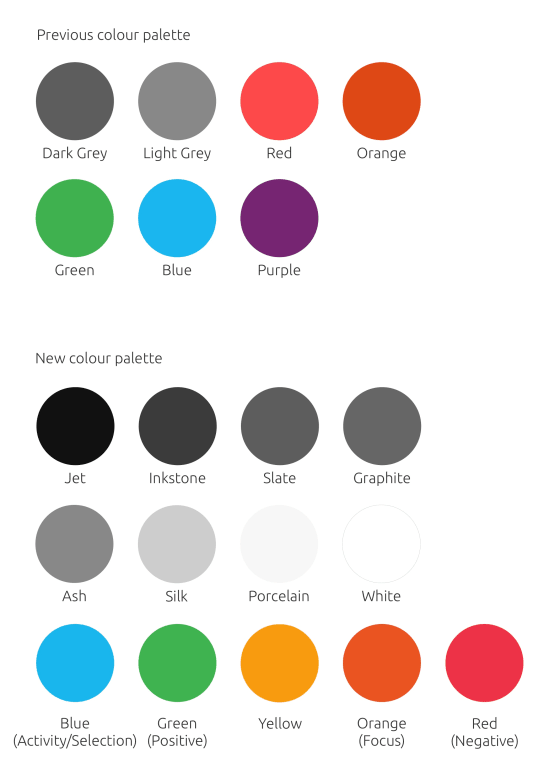 colour_palette