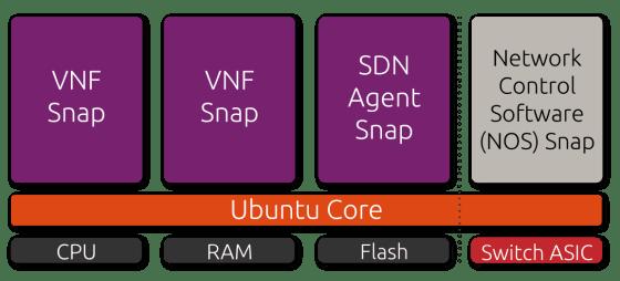 switch-architecture-drop-cap