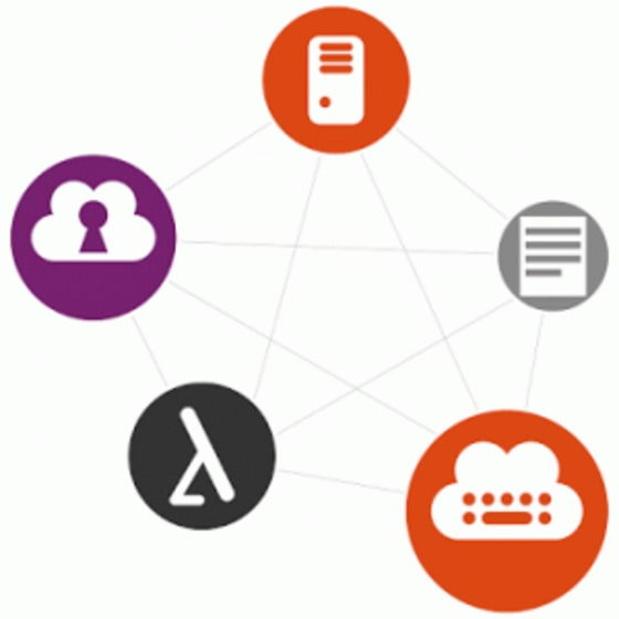 Canonical Cloud Ecosystem