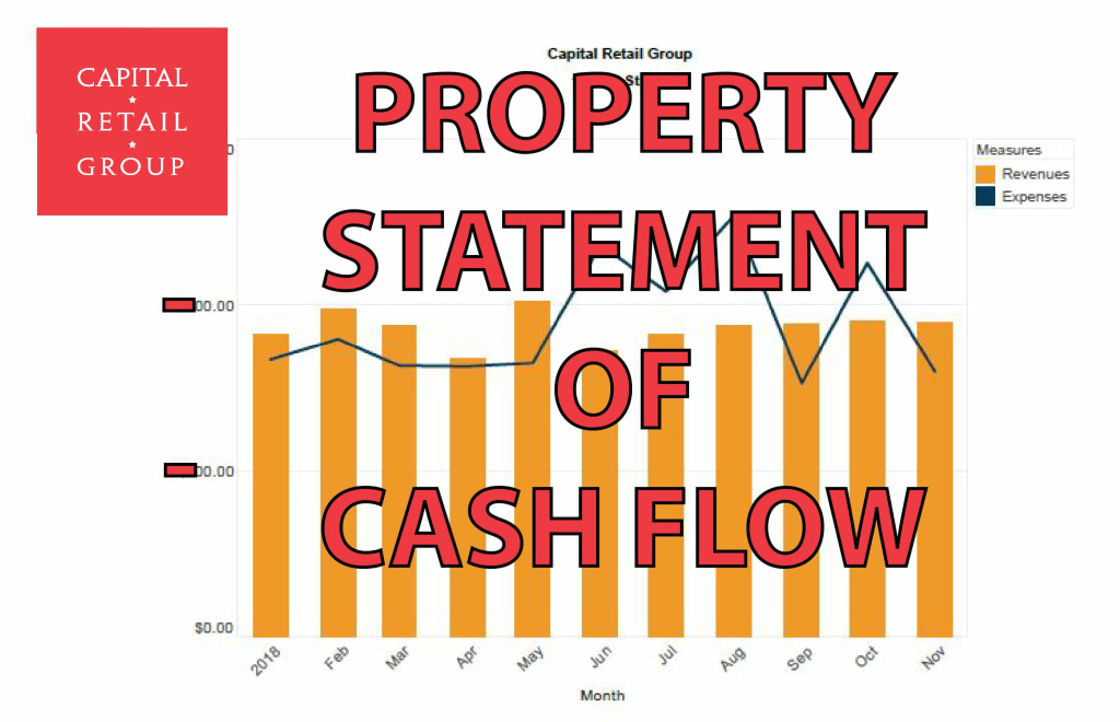 BLOG PROPERTY STATEMENT OF CASH FLOW