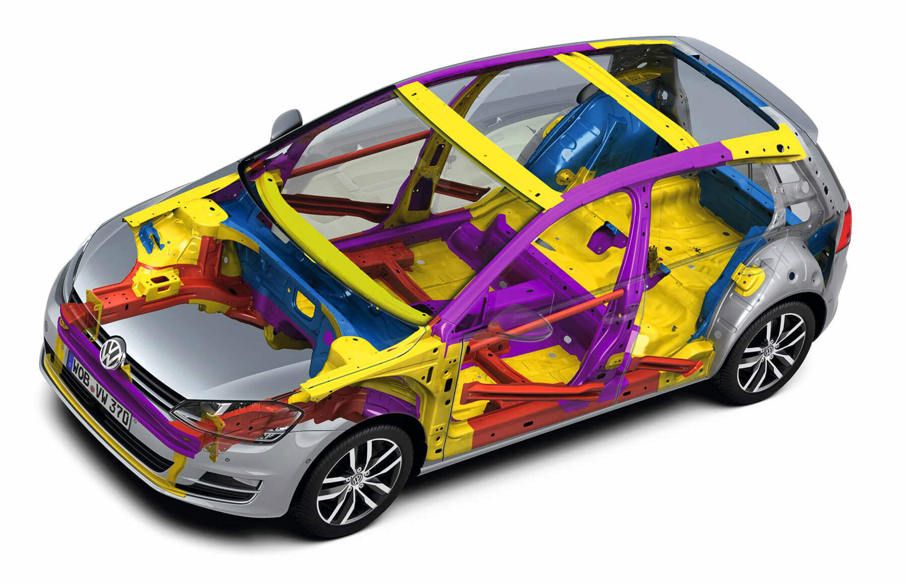 Volkswagen Golf Safety Structure