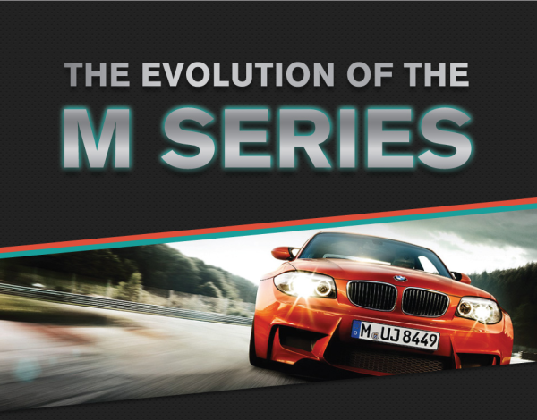 The evolution of the M Series