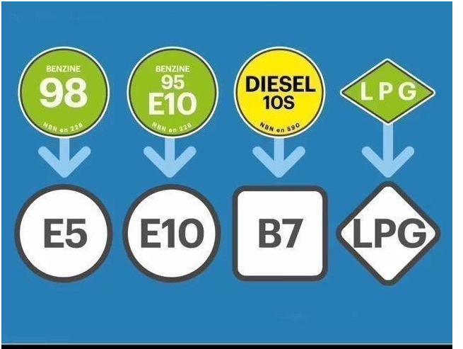 european fuel labels