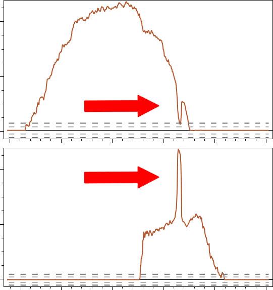 Spettro Aspergillus plansichter - Hydra for laboratory - Caronte Consulting