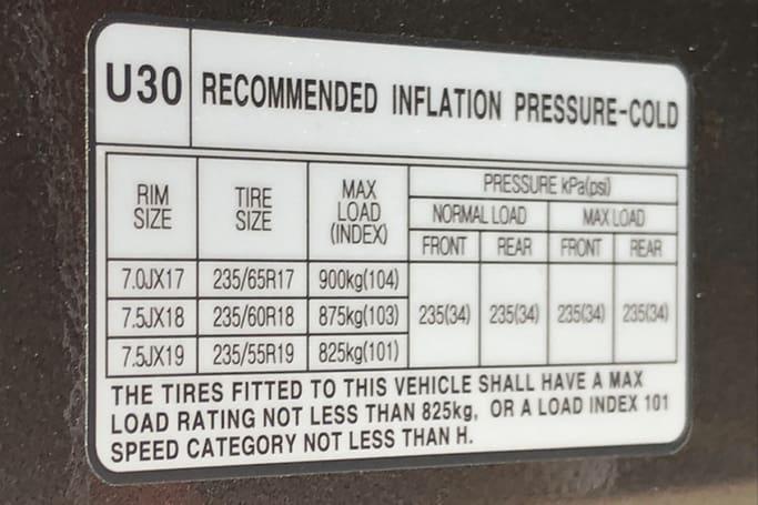 Kia Sorento Tyre Pressure Carsguide