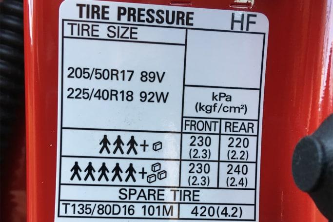 Subaru Impreza Tyre Pressure Carsguide