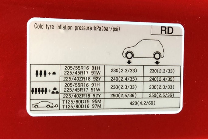 Hyundai i30 Tyre Pressure | CarsGuide