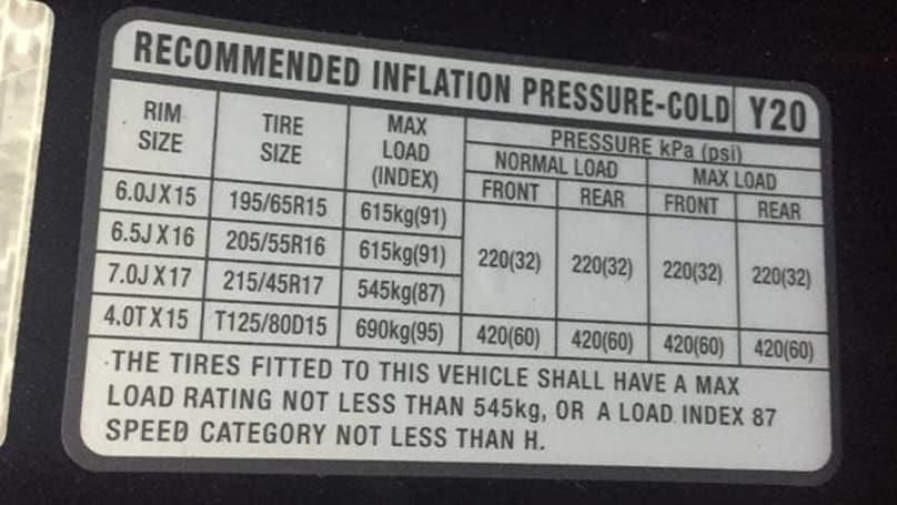 Kia Cerato S Recommended Tyre Pressure on 2017 Kia Sorento
