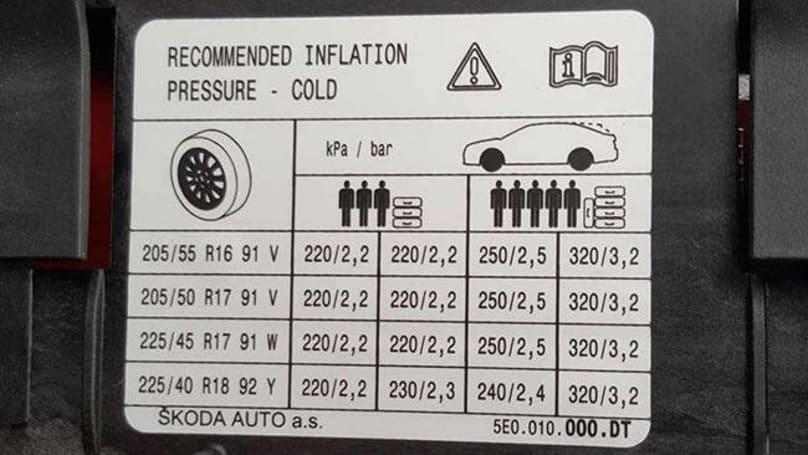 Skoda Octavia Tyre Pressure Carsguide