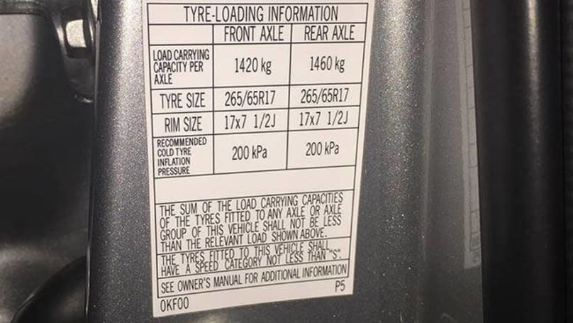 Toyota Fortuner Tyre Pressure | CarsGuide