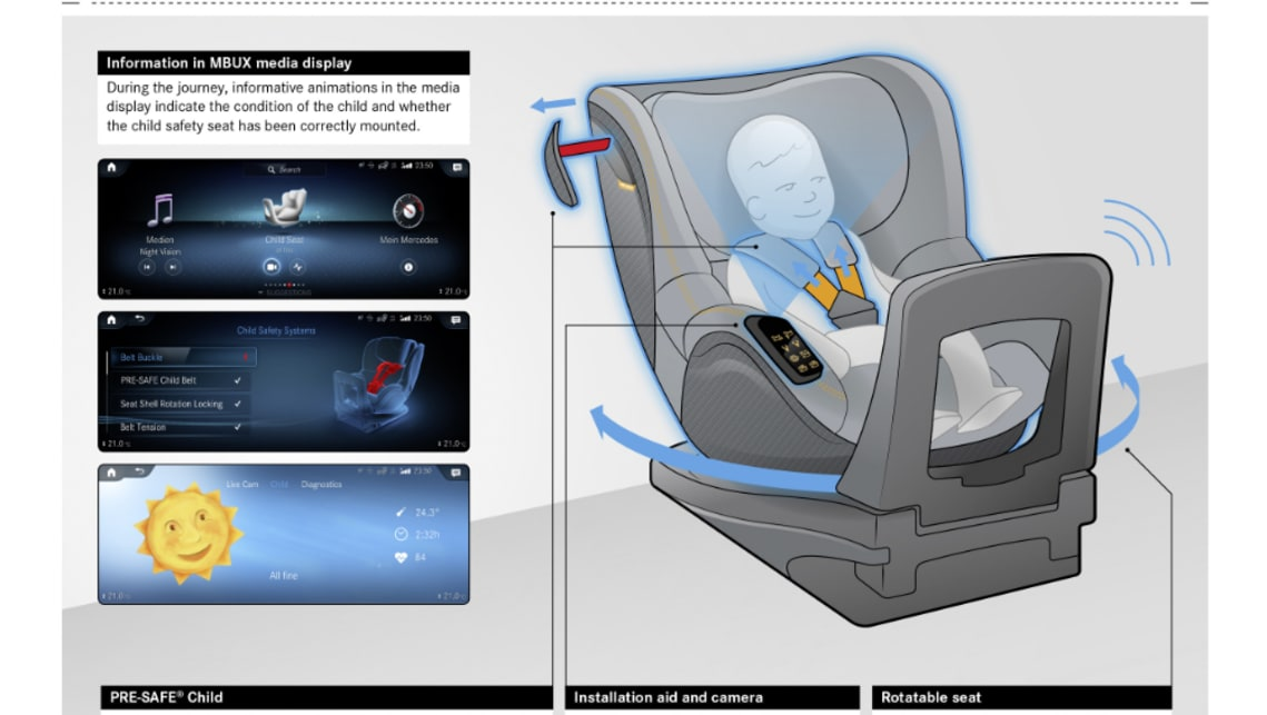 Is this the world's smartest baby capsule? Mercedes-Ben to launch game-changing car seat