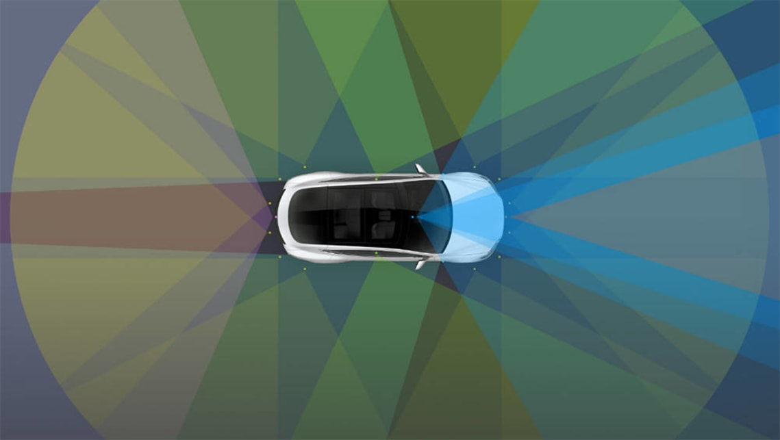 A diagram of all the sensor fields used by the Tesla Model S.