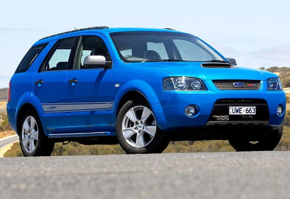 Ford Territory timeline