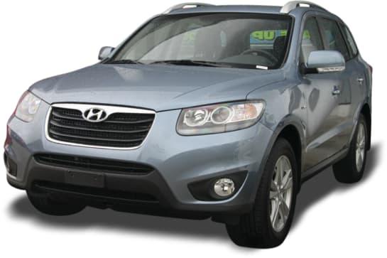Hyundai Santa Fe 2009 Price & Specs   CarsGuide