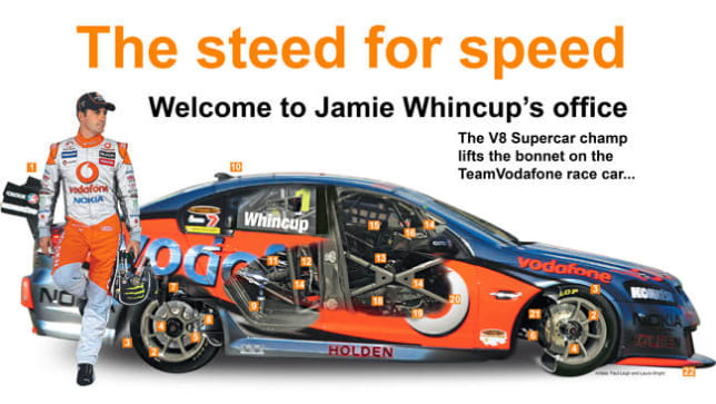 Step Inside Teamvodafone S Supercar Car News Carsguide