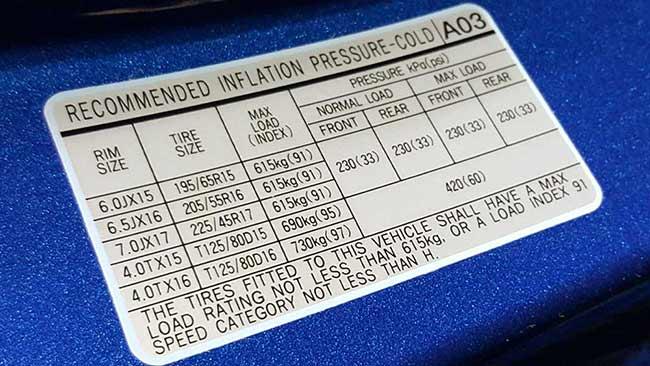 Hyundai Elantra tyre pressure | carsguide