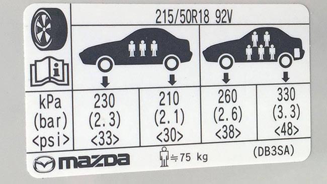 Mazda Cx 3 Tyre Pressure Carsguide
