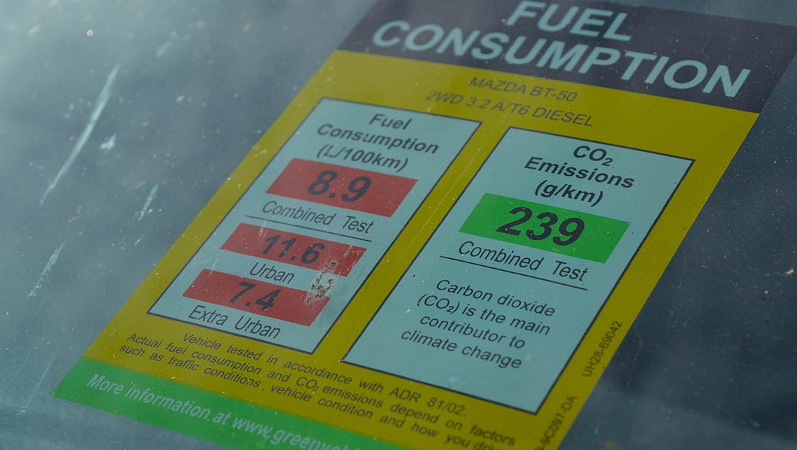 Fuel efficiency ratings | what do they tell you? - Car Advice ...