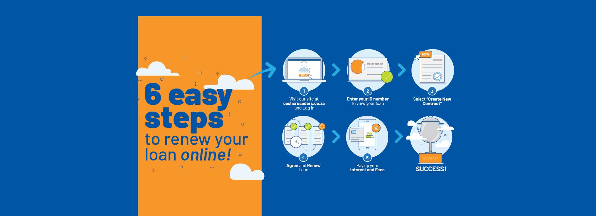 Online loan renewal