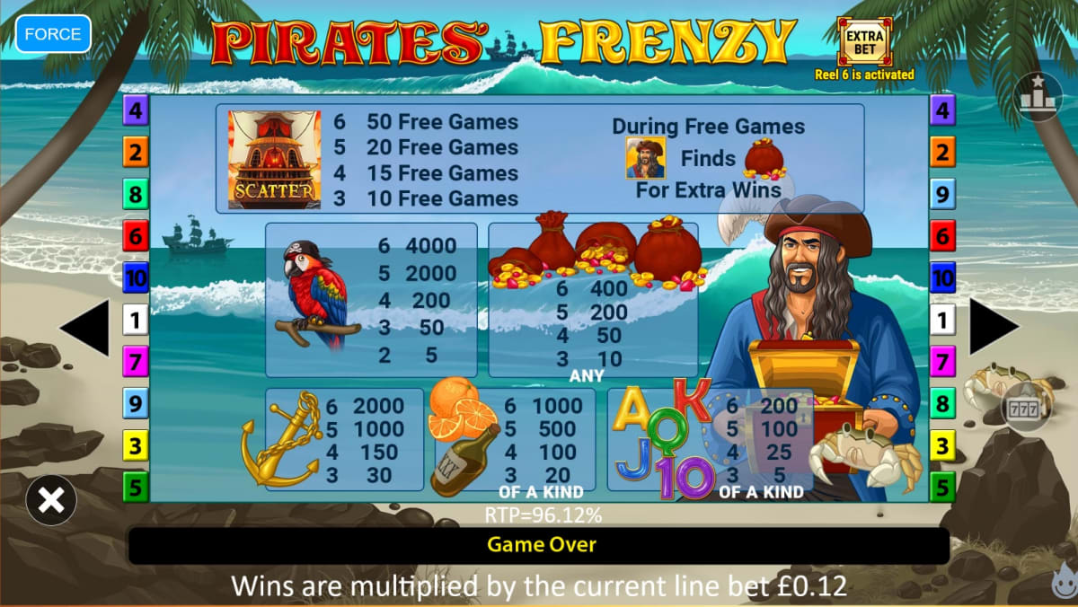 Pirates Frenzy Paytable