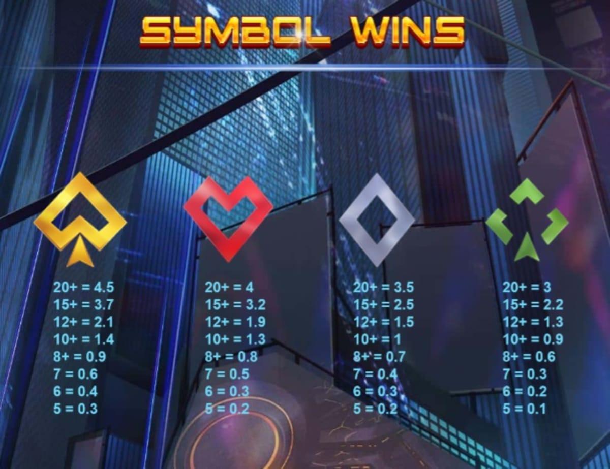4squad symbols