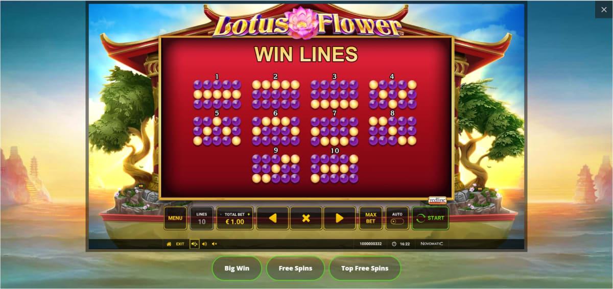 lotus flower paylines