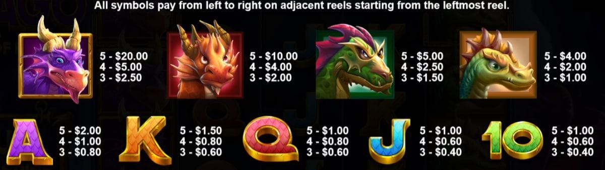 Drago - Jewels of Fortune symbols