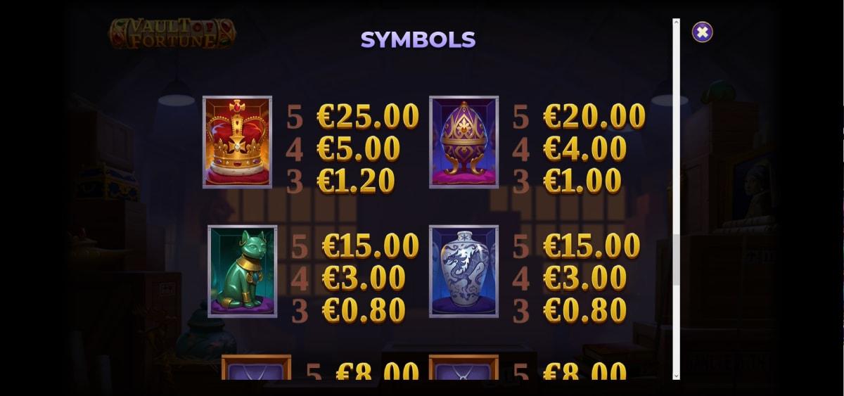 vault of fortune high symbols