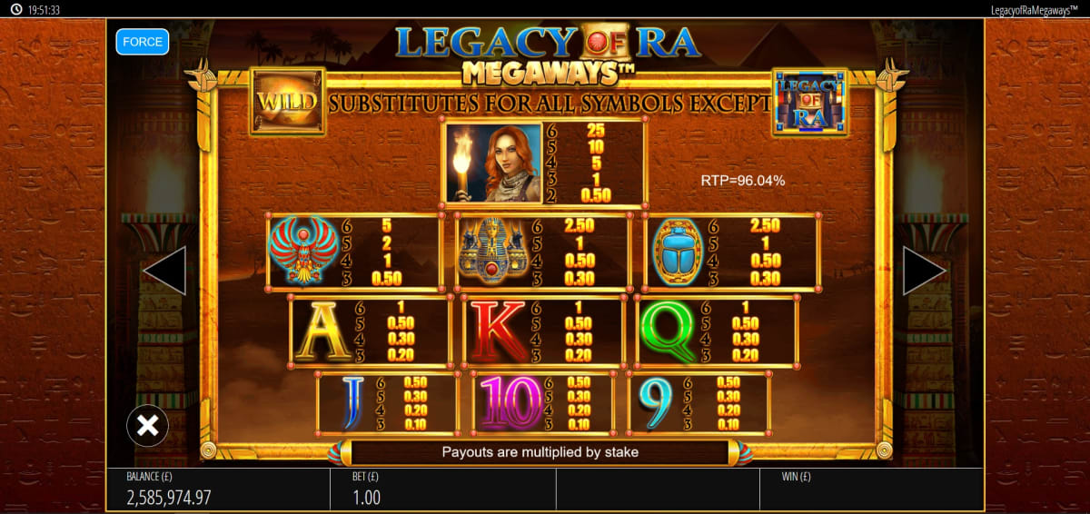 legacy of ra paytable