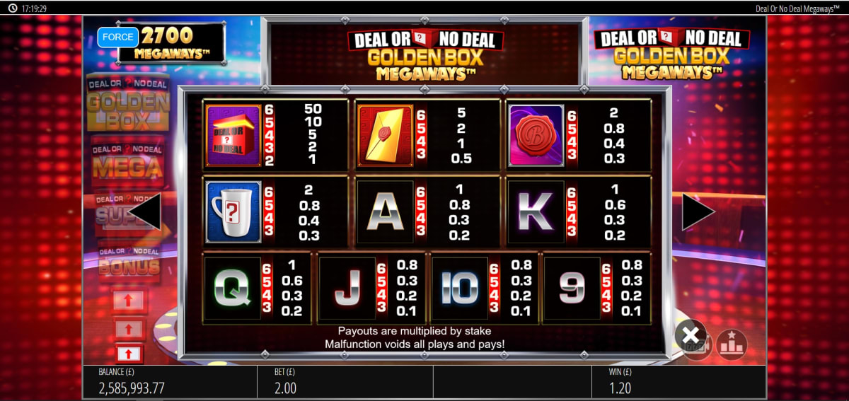 Deal or No Deal  paytable