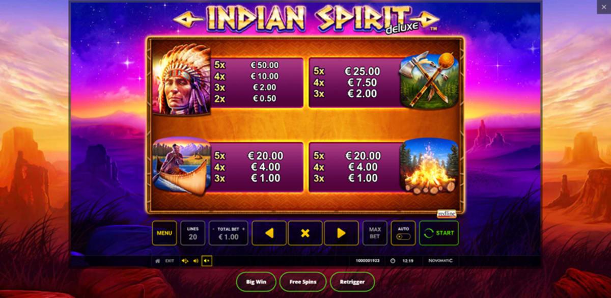 indian spirit paytable