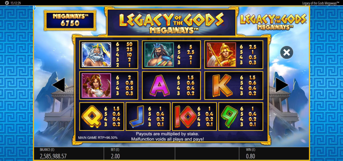 Legacy of the Gods Megaways paytable