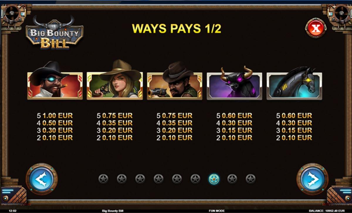 big bounty bill symbols