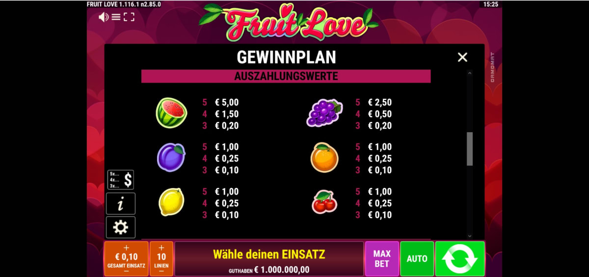 fruit love paytable