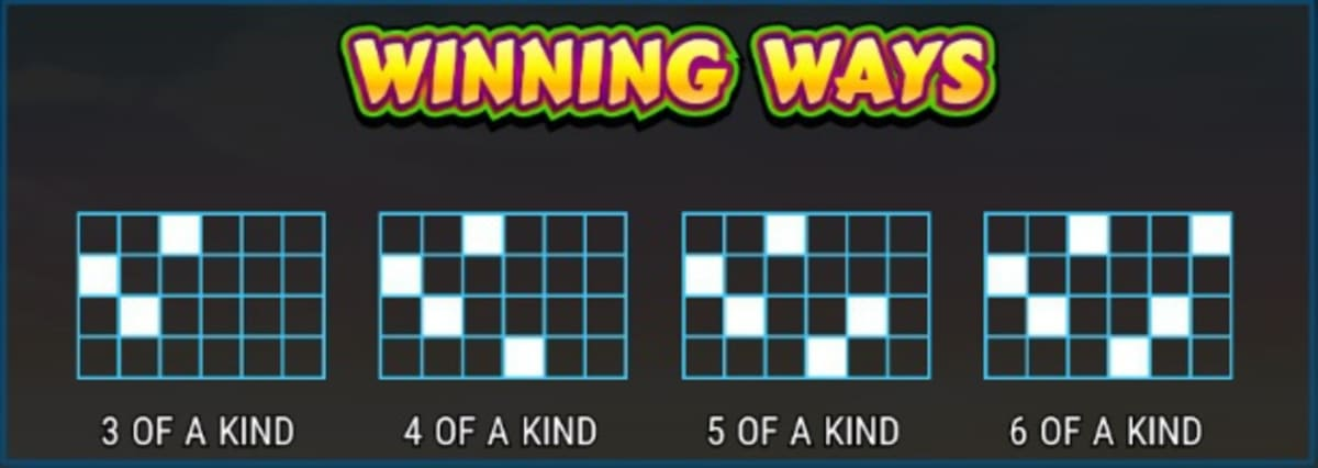 ways to win pic