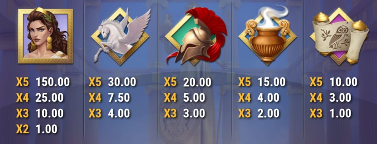 Rise of athena paytable pic