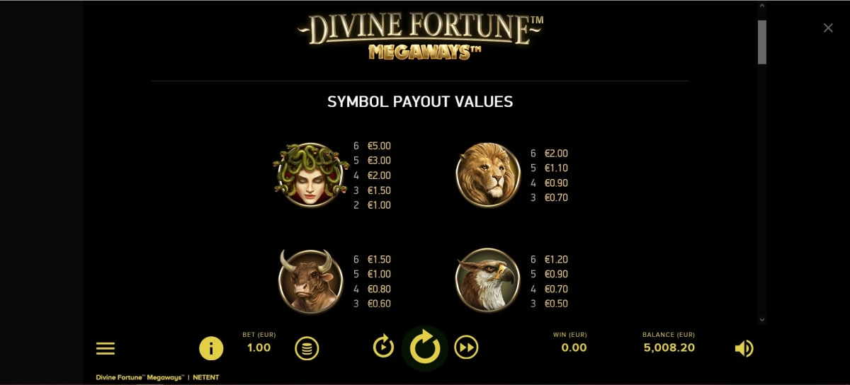 divine fortune symbols