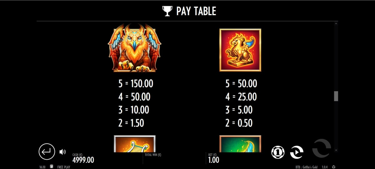 griffins gold paytable