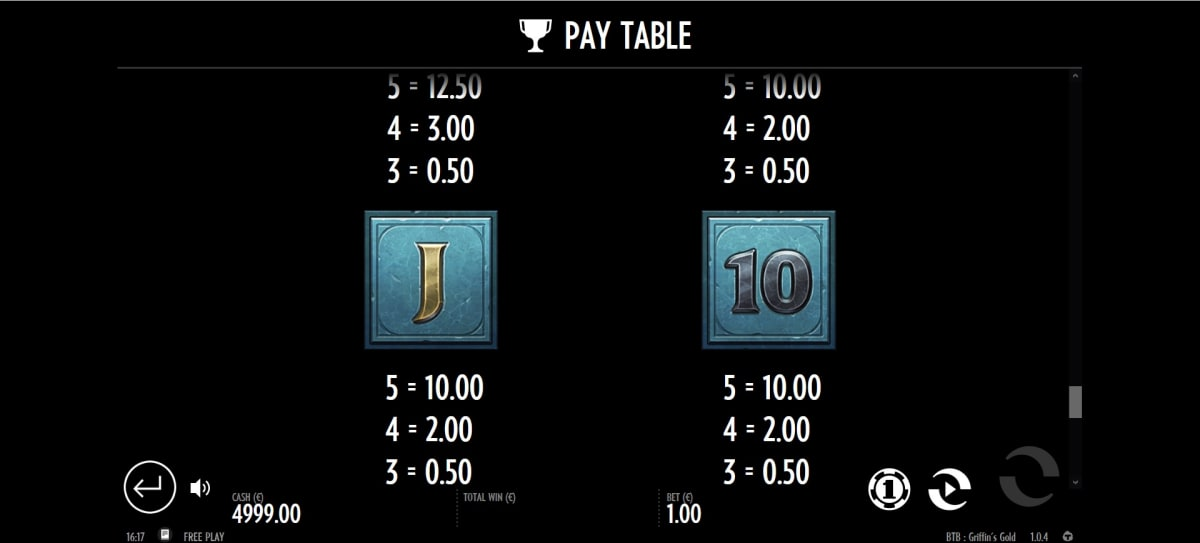 griffins gold paytable 2