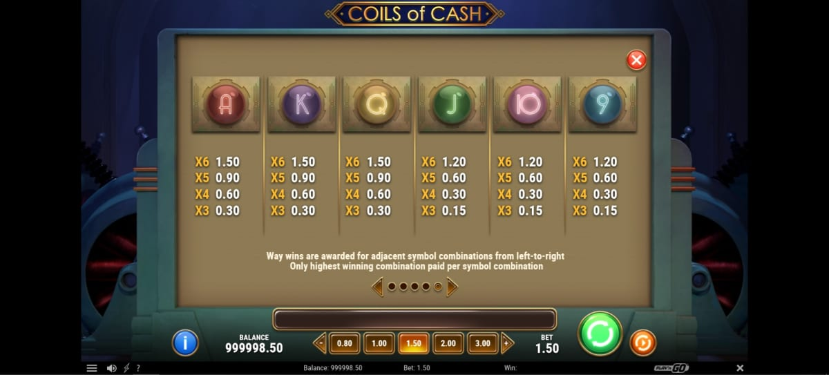 coils of cash symbols