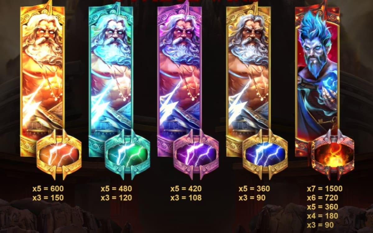 add all the different symbol pics  Zeus symbols