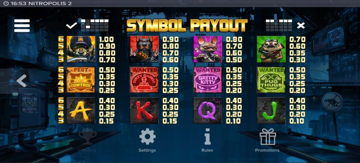 nitropolis 2 paytable