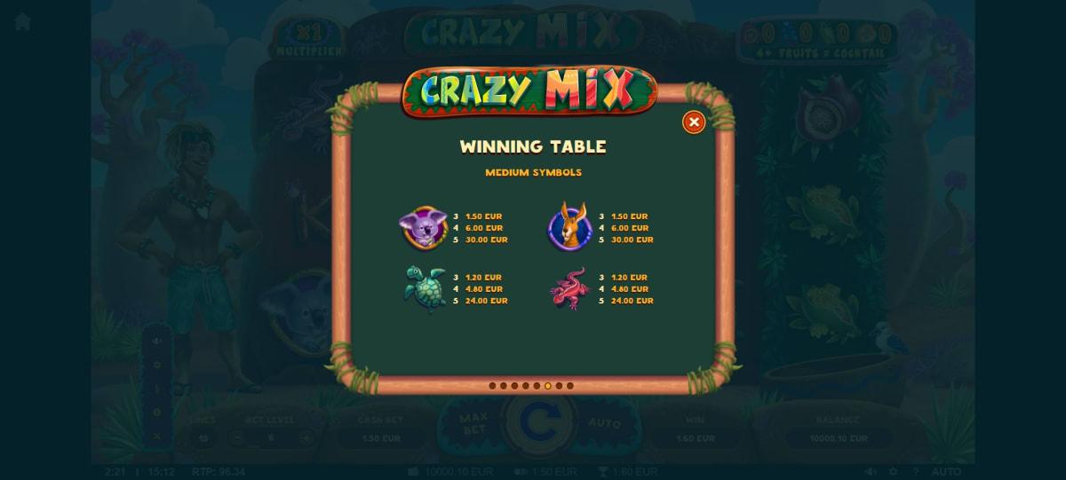 crazy mix paytable