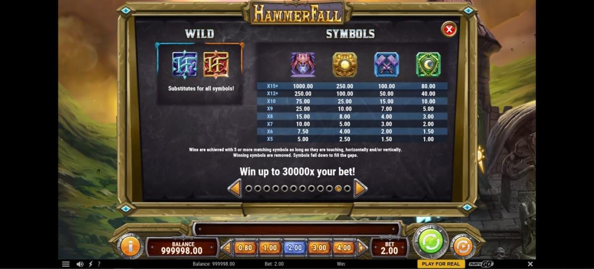hammerfall paytable