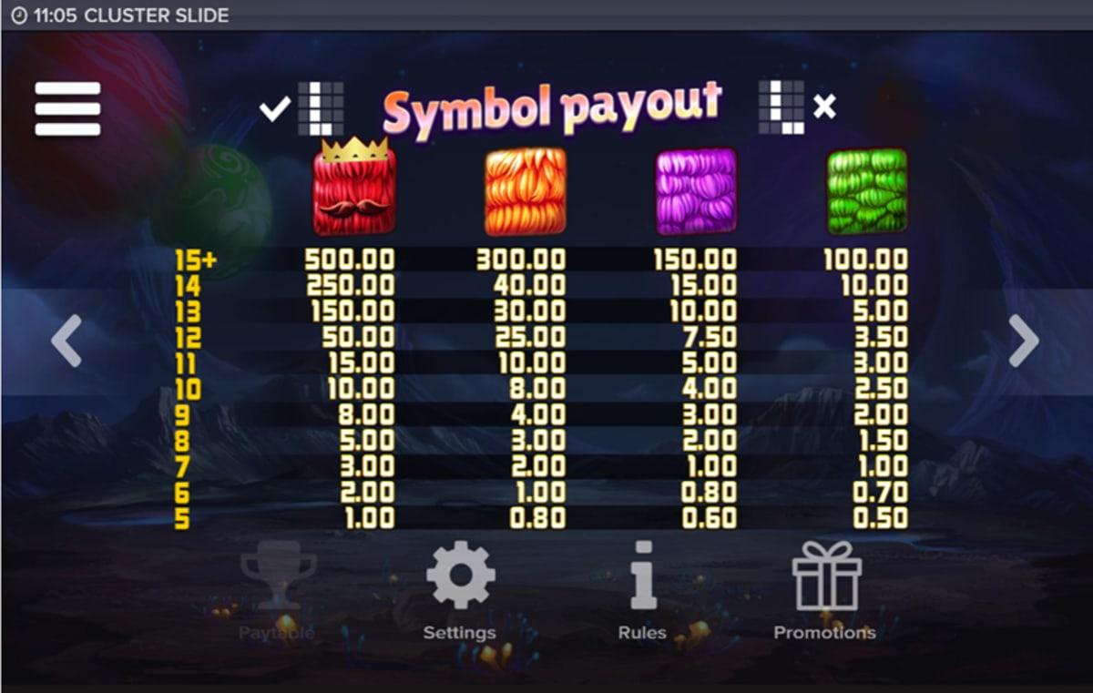 cluster slide paytable