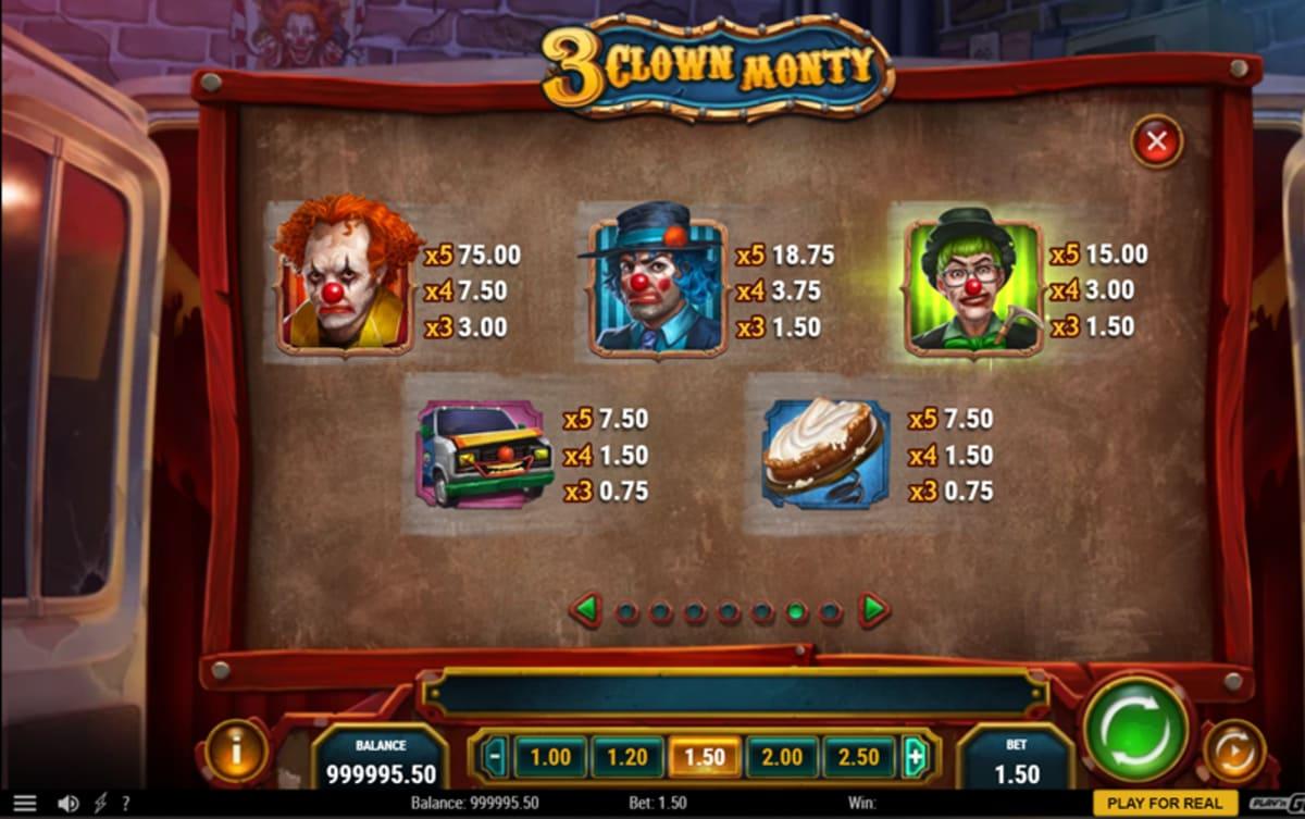 3 clown monty paytable