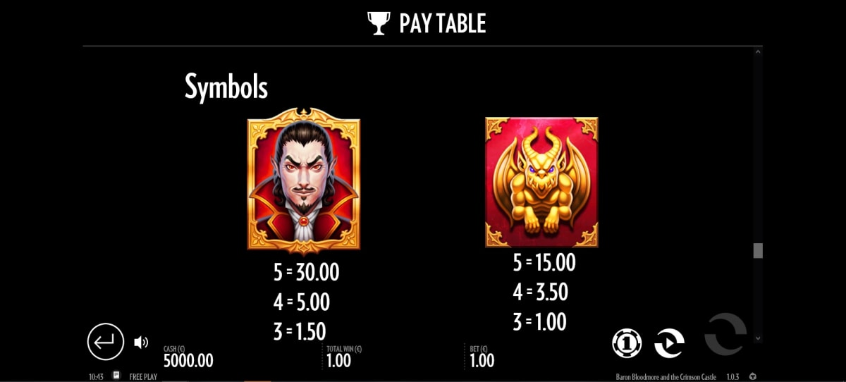 baron bloodmore paytable