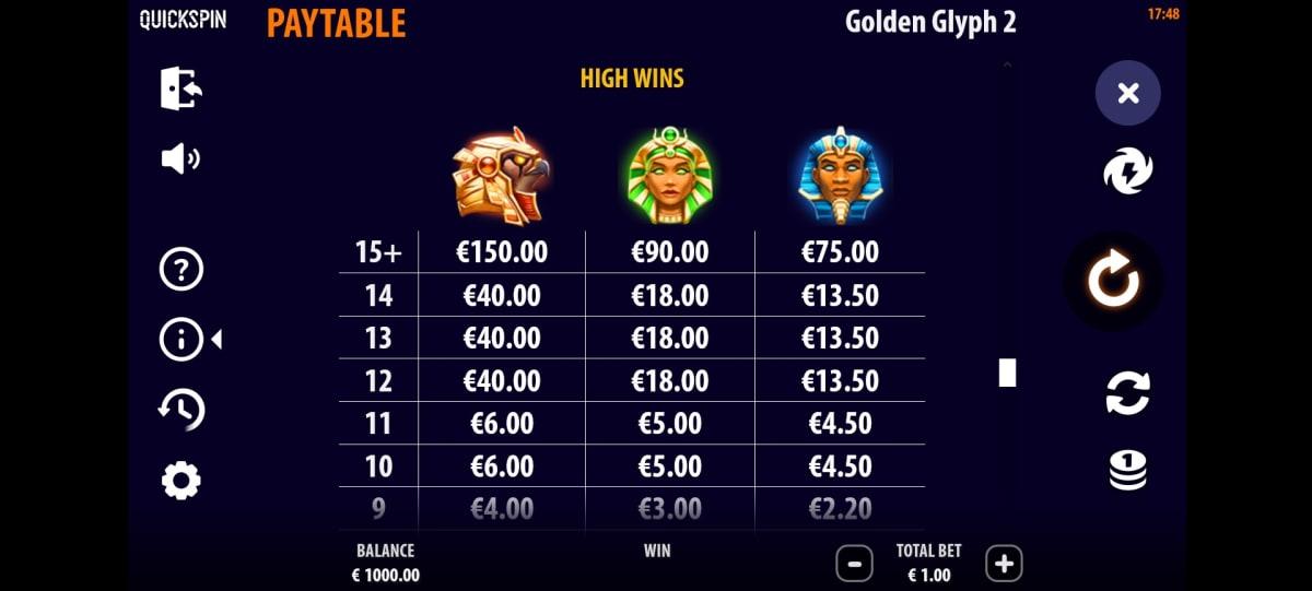 golden glypth 2 paytable