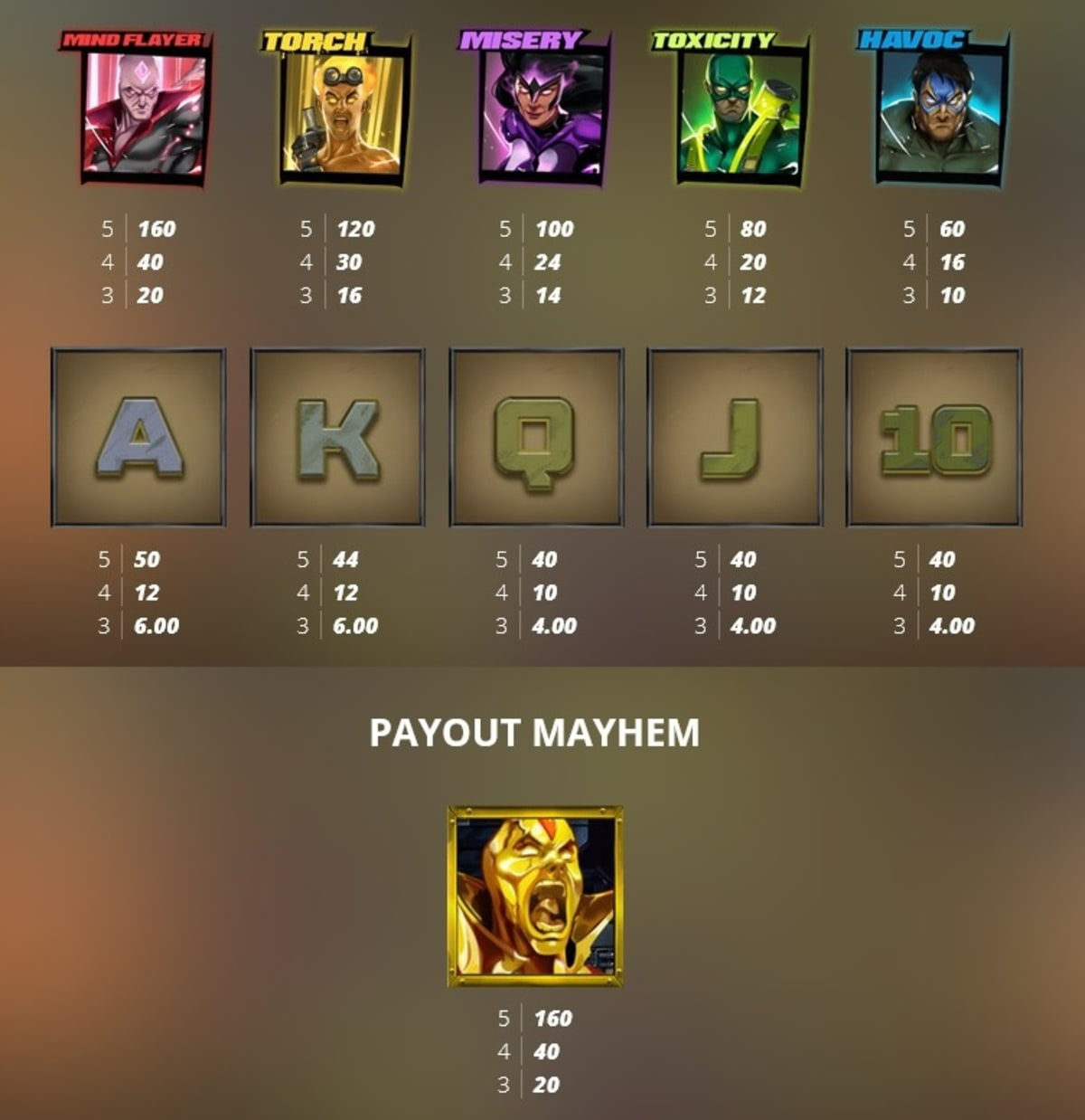 add paytable pic