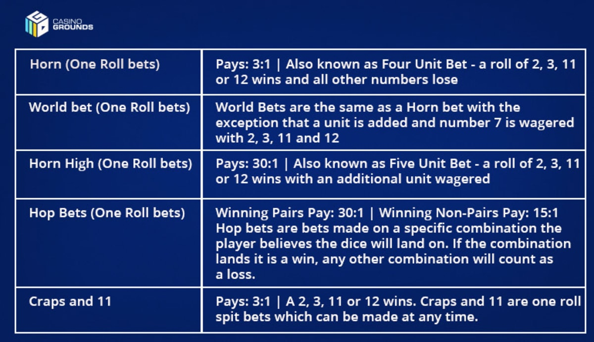proposition bets2